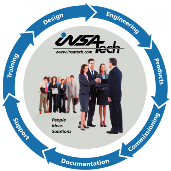 Insatech marine project management circle